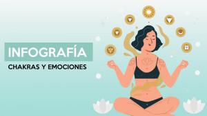 charkas y emociones